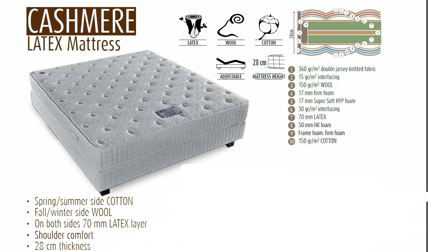the usa a customizable with in rubber certified made split latex organic box coils feature natural astar mattress pocket coil