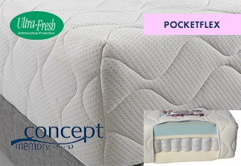 Concept Memory POCKETFLEX Coolblue - 25cm Mattress Medium-Firm